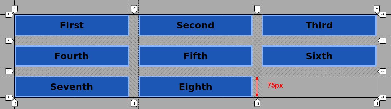 CSS Grid #12: The minmax() Function - Joomlashack