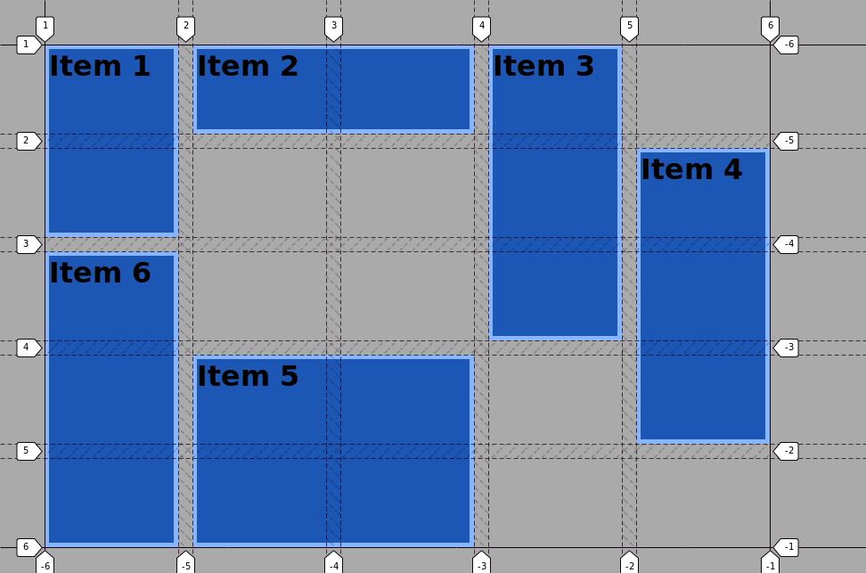 Centering and Aligning Items in CSS Grid - Joomlashack