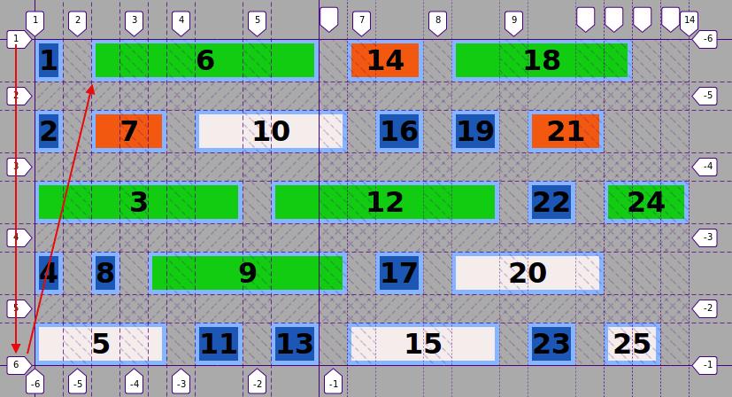 Css Grid 16 The Grid Auto Flow Dense Property Joomlashack