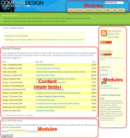 Elements of a Joomla website